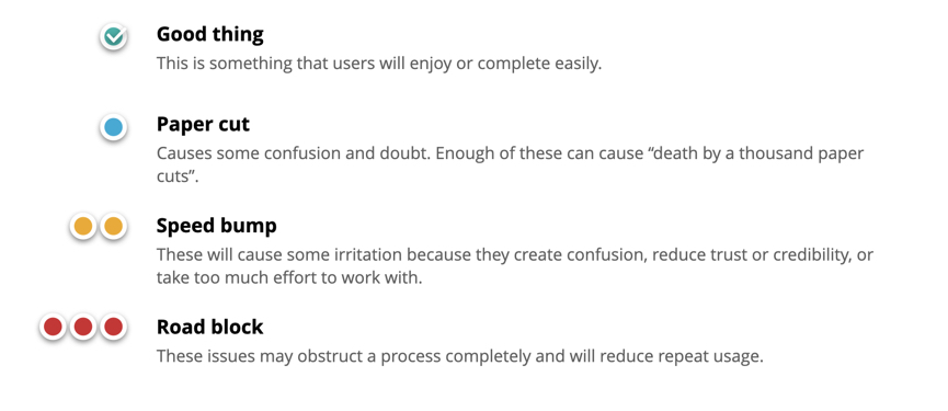 The four level scale for UX issues